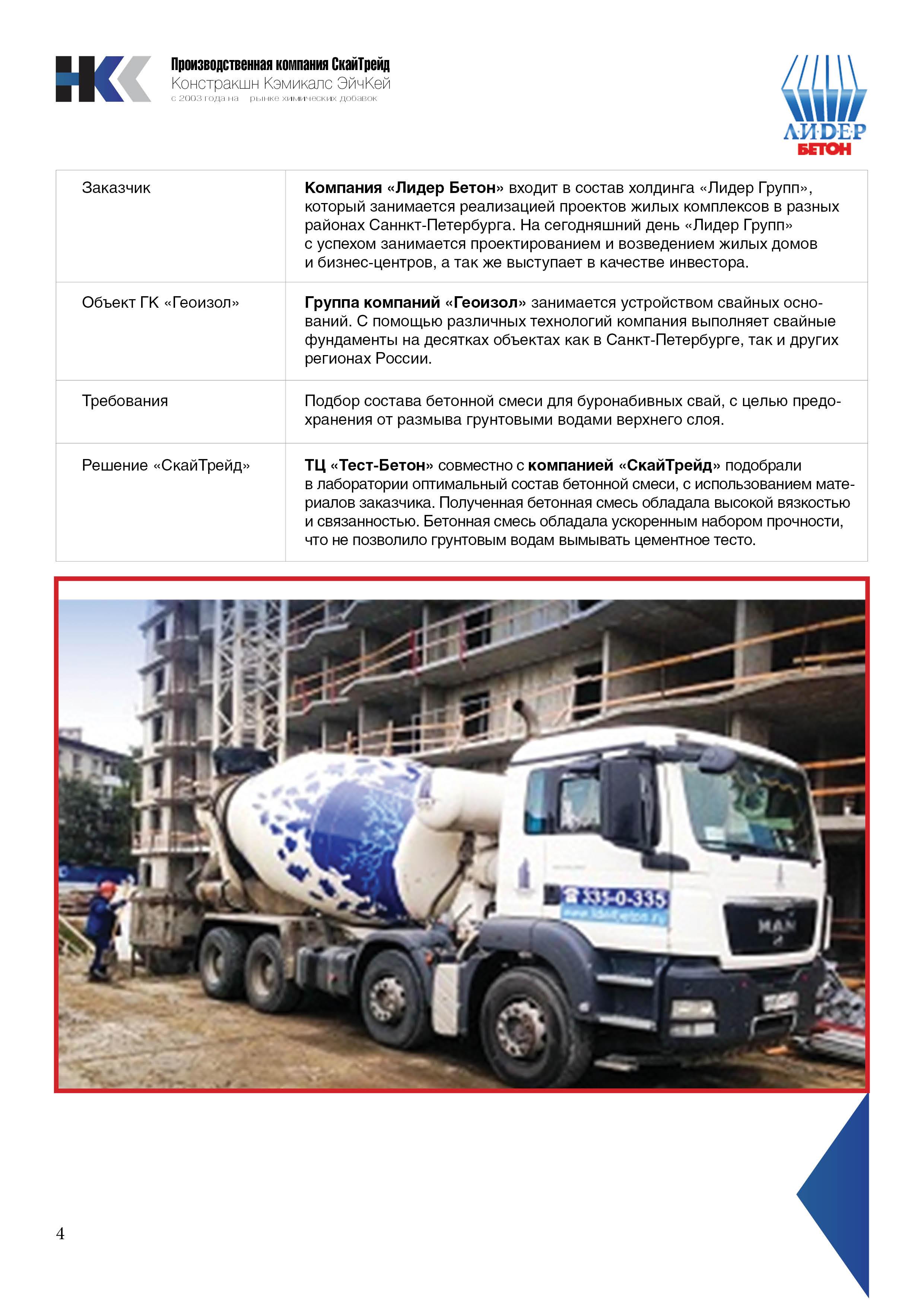 Лидер бетон спб выравнивание керамзитобетоном